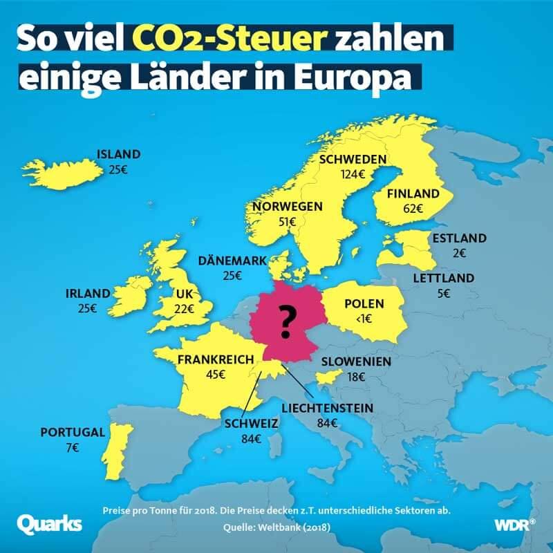 CO2-Steuer Tafel Europa