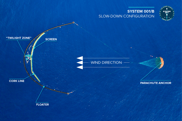Ocean Cleanup System 001/B