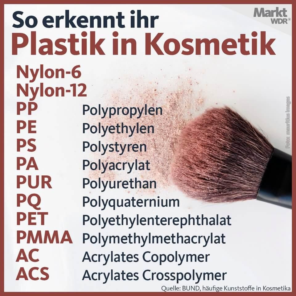 Plastik in Kosmetik